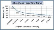 EbbinghausForgettingCurve